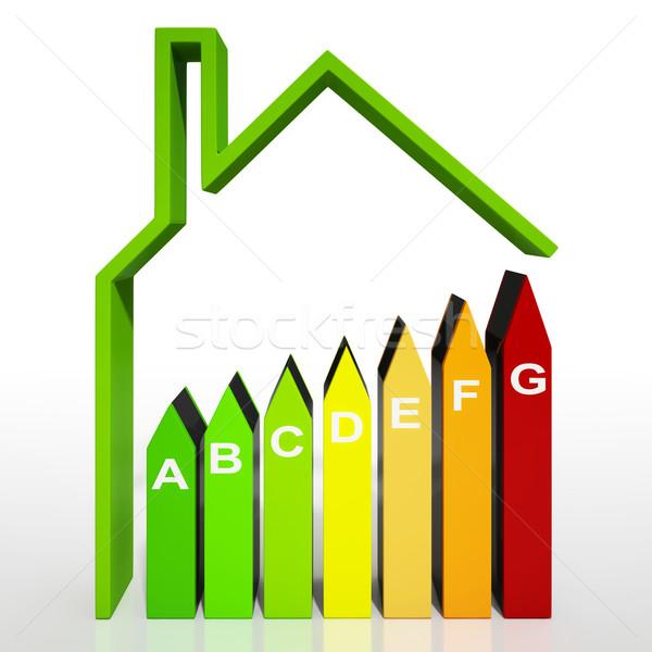 Energy Efficiency Rating Diagram Shows Green House Stock photo © stuartmiles