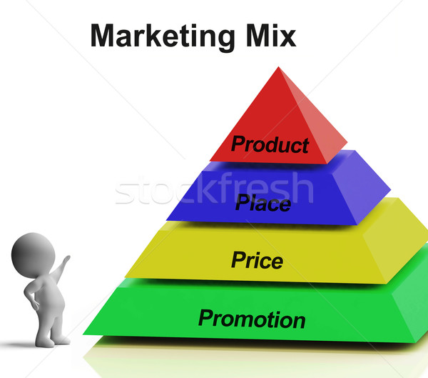 Marketing Mix Pyramid Showing Place Price Product And Promotions Stock photo © stuartmiles