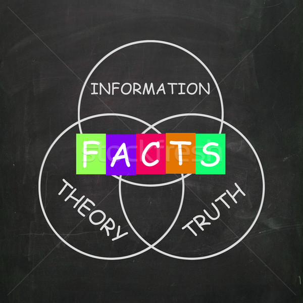 Words Refer to Information Truth Theory and Fact Stock photo © stuartmiles