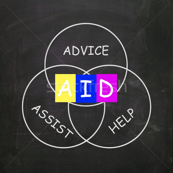 Supportive Words are Advice Assist Help and Aid Stock photo © stuartmiles