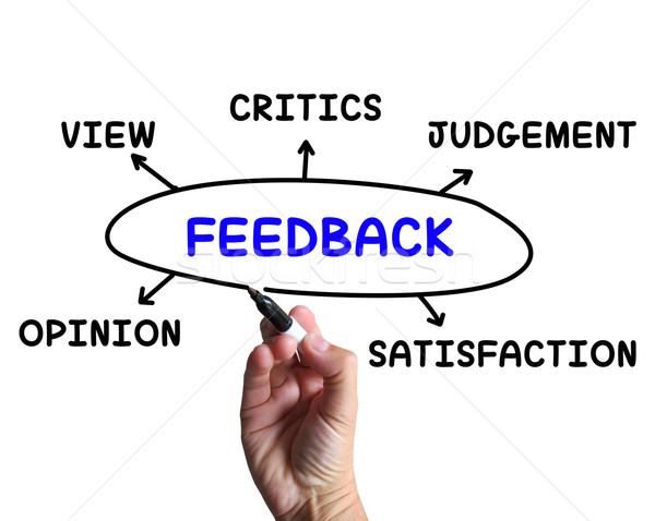 Comentários diagrama opinião ver significado Foto stock © stuartmiles