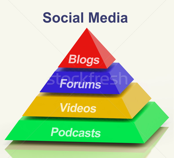 Stock photo: Social Media Pyramid Shows Information Support And Communication