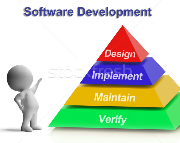 Software Development Pyramid Showing Design Implement Maintain A Stock photo © stuartmiles