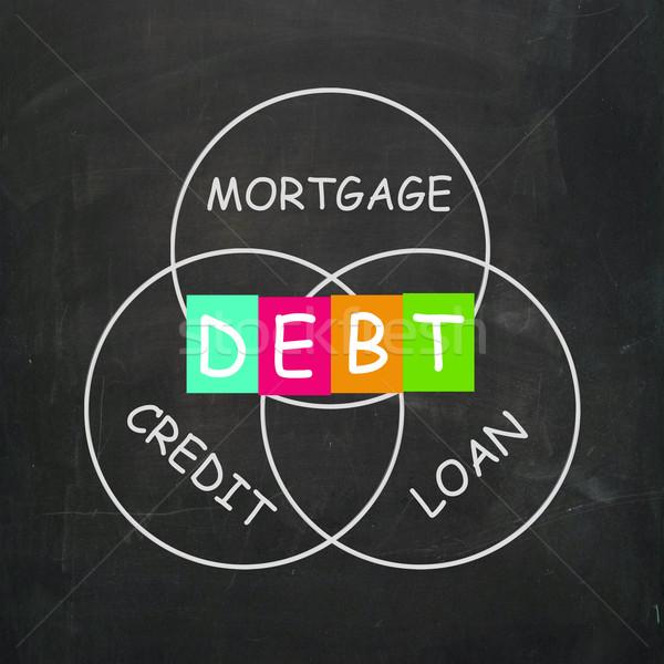 ипотечный кредитных заем финансовых долг смысл Сток-фото © stuartmiles