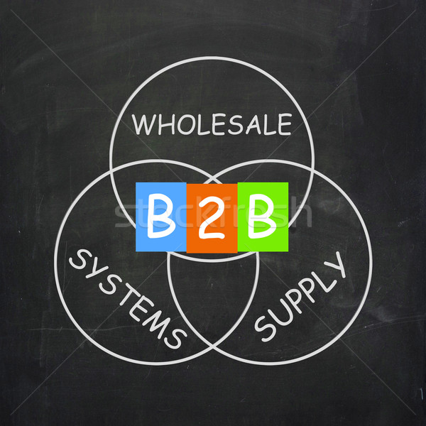 B2B On Blackboard Means Online Business Or Transactions Stock photo © stuartmiles