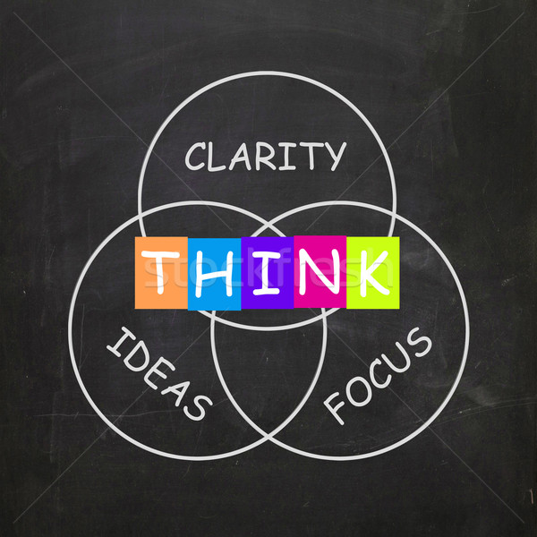 Words Show Clarity of Ideas Thinking and Focus Stock photo © stuartmiles