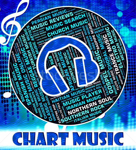 Music Charts Represents Top Twenty And Harmonies Stock photo © stuartmiles