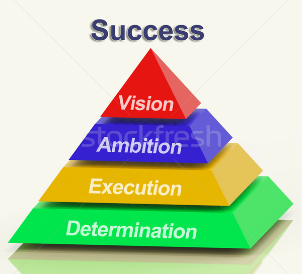 Success Pyramid Showing Vision Ambition Execution And Determinat Stock photo © stuartmiles