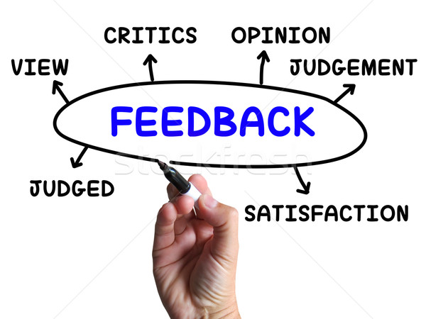 Feedback Diagram Shows Judgement Critics And Opinion Stock photo © stuartmiles