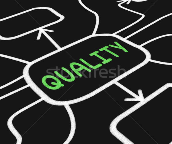 Quality Diagram Shows Excellent Or Premium Condition Stock photo © stuartmiles