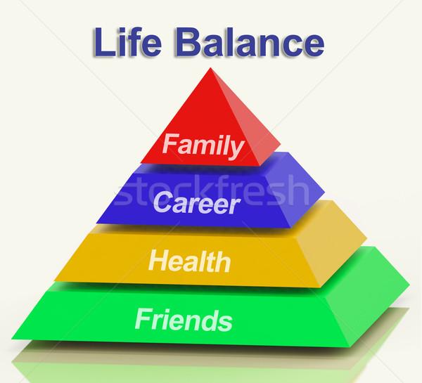 Stock photo: Life Balance Pyramid Shows Family Career Health And Friends