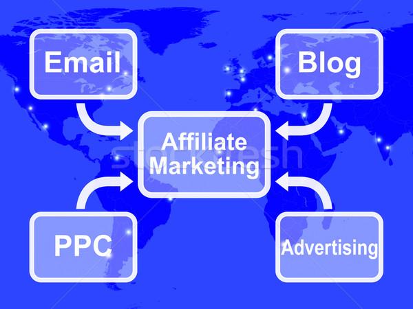 Partner marketing térkép email blog ppc Stock fotó © stuartmiles