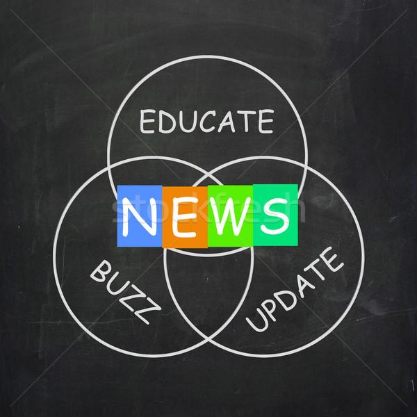 Iletişim sözler haber güncelleştirme vızıltı eğitmek Stok fotoğraf © stuartmiles