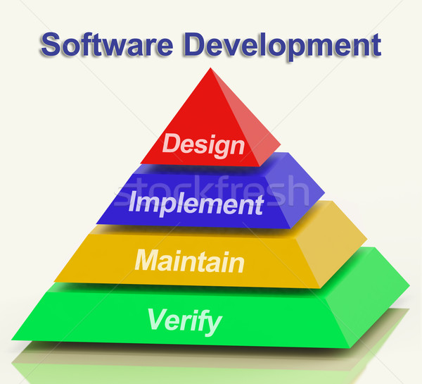 Software Development Pyramid Having Design Implement Maintain An Stock photo © stuartmiles
