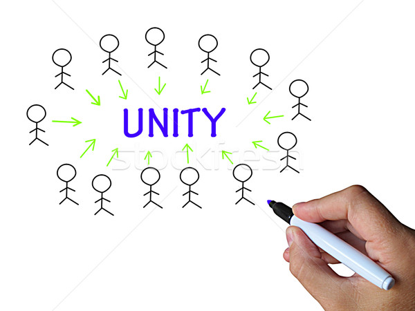 Unity On Whiteboard Means Working Together And Teamwork Stock photo © stuartmiles