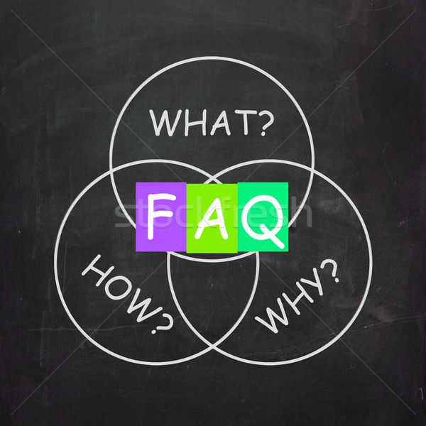 FAQ On Blackboard Means Frequently Asked Questions Or Assistance Stock photo © stuartmiles