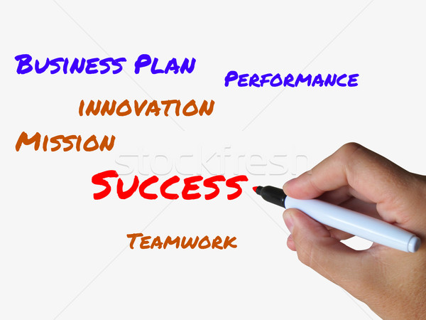 Success on whiteboard Refers to Successful Solutions and Accompl Stock photo © stuartmiles
