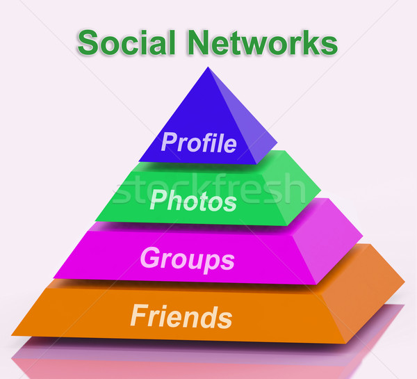 Social Networks Pyramid Means Profile Friends Following And Shar Stock photo © stuartmiles