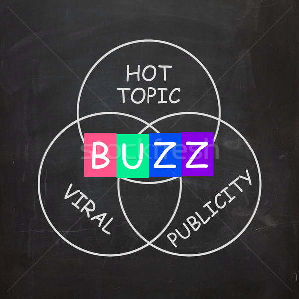 Buzz Words Show Publicity and Viral Hot Topic Stock photo © stuartmiles