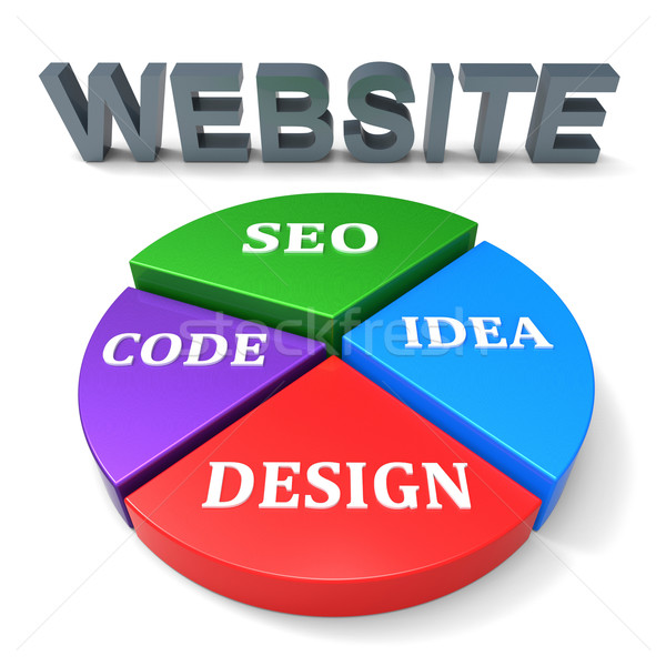 Website Design Indicates Online Internet And Search Stock photo © stuartmiles