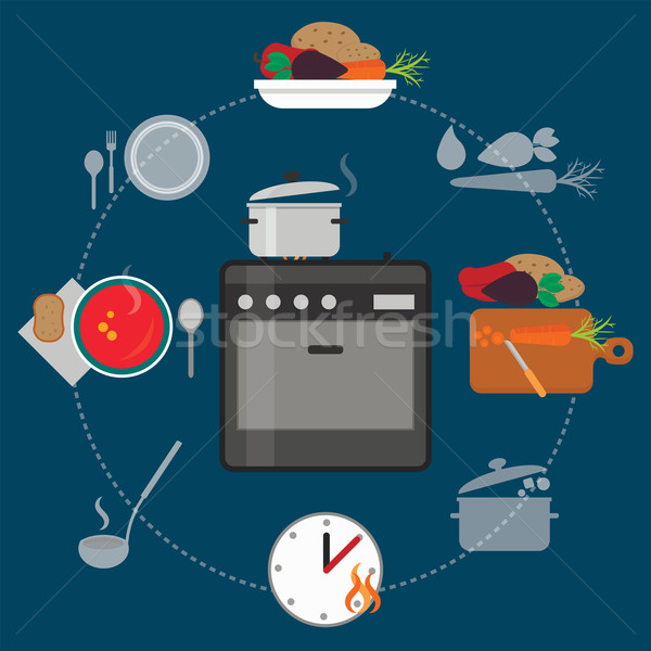 Cooking process set. Stock photo © studioworkstock
