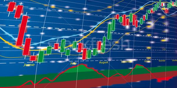 Forex диаграммы диаграмма роста подсвечник деньги Сток-фото © Suljo