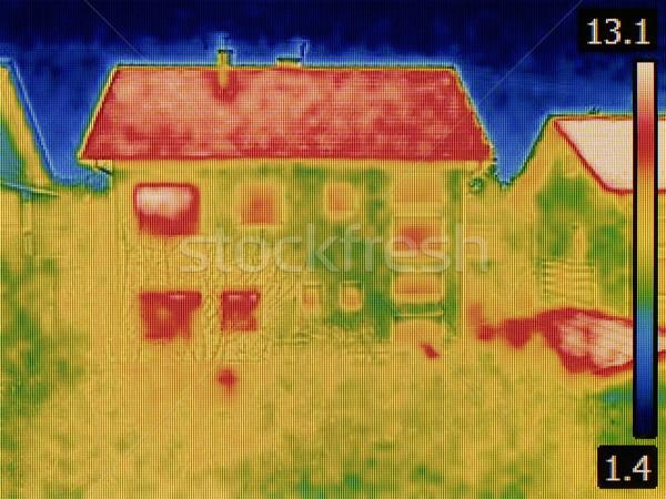 Casa imagem corpo termômetro objeto ninguém Foto stock © Suljo