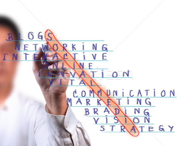Hombre de negocios medios de comunicación social palabra red social comercialización Foto stock © Suriyaphoto