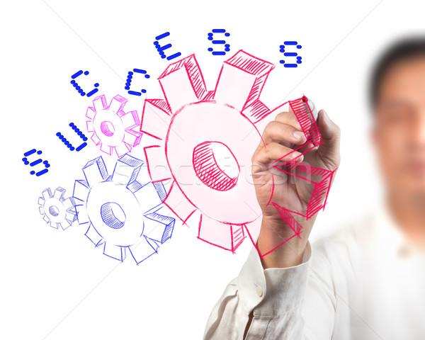Iş adamı çizim dişli başarı kalem teknoloji Stok fotoğraf © Suriyaphoto