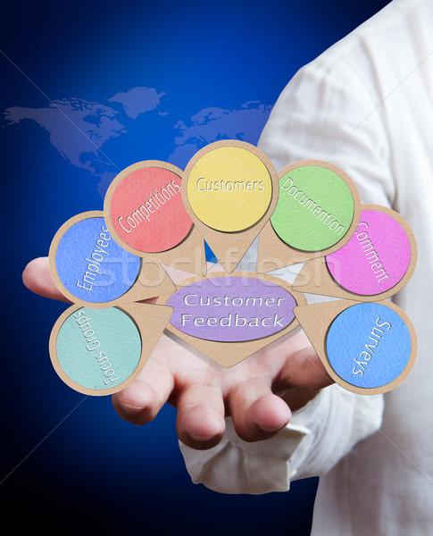 Hombre de negocios mostrar cliente feedback diagrama negocios Foto stock © Suriyaphoto