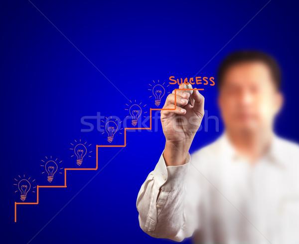 Hombre de negocios dibujo paso hasta idea éxito Foto stock © Suriyaphoto