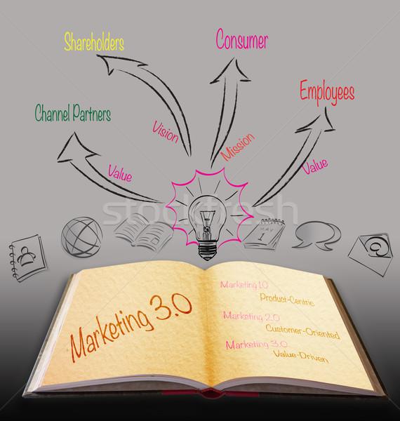 Magie boek marketing 30 strategie pen Stockfoto © Suriyaphoto