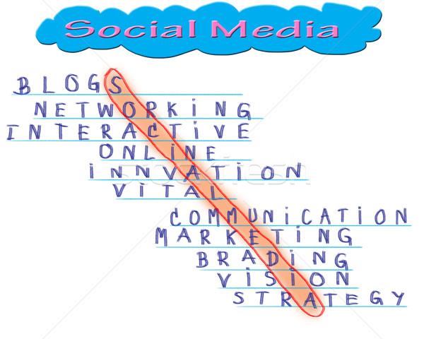 üzletember kiválasztott közösségi média szó közösségi háló marketing Stock fotó © Suriyaphoto