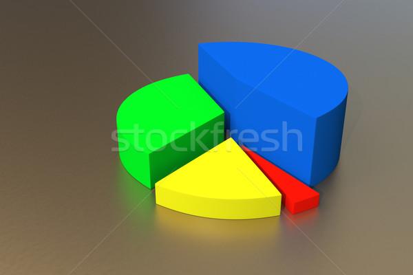 ストックフォト: カラフル · 3D · 円グラフ · グラフ · お金 · 企業