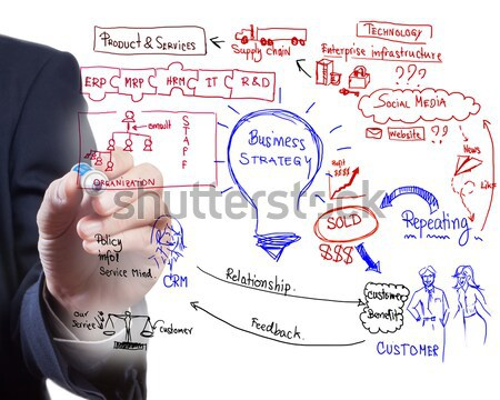 Hombre dibujo idea bordo estrategia de negocios proceso Foto stock © Suriyaphoto