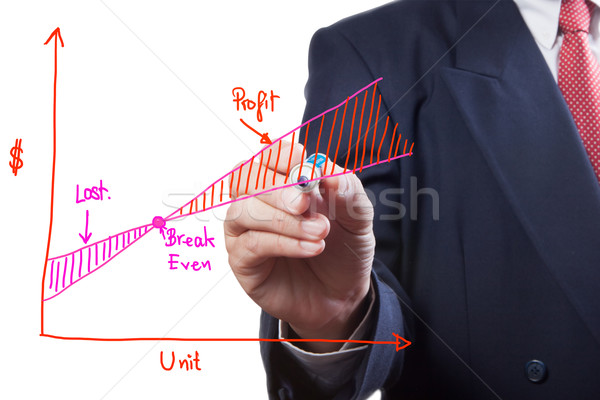 Homme main dessin croissance graphique affaires Photo stock © Suriyaphoto