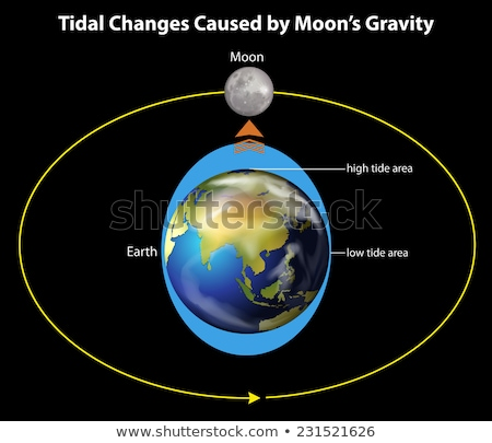 Stock photo: Tidal changes
