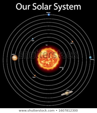 диаграмма различный планеты Солнечная система иллюстрация Сток-фото © bluering