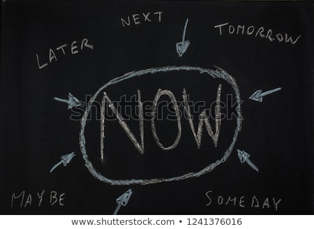 Hand Drawn Timing is Everything Concept on Chalkboard. Stock photo © tashatuvango