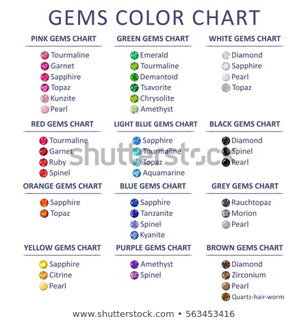 Low poly popular colored gems cuts infographics Stock photo © arlatis