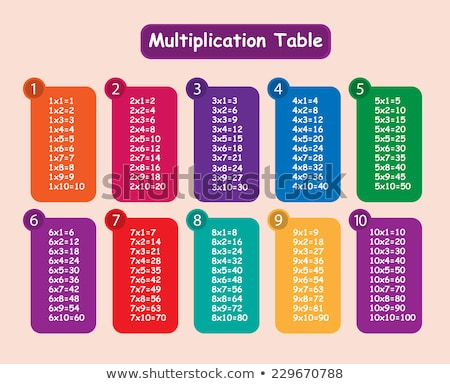 Stock photo: A Colourful Math Times Tables