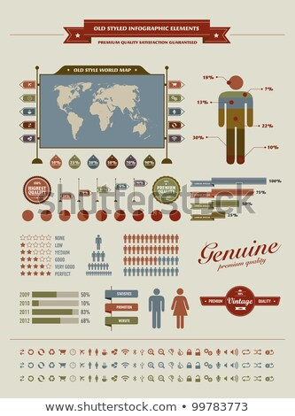 Hight quality vintage styled infographic elements Stock photo © havlin_levente