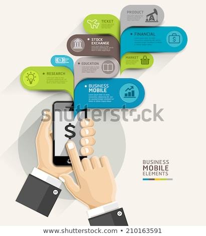 businessman with lightbulb on smartphone stock photo © dolgachov