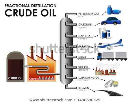 Diagram showing fractional distillation crude oil Stock photo © bluering