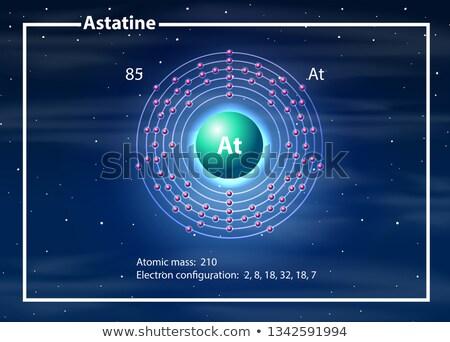 Scheikundige atoom diagram illustratie ontwerp achtergrond Stockfoto © bluering