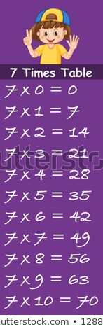 Girl on seven times table template Stock photo © colematt