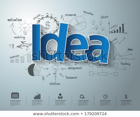 Brand ideas text infographic design graphic concept Stock photo © alexmillos