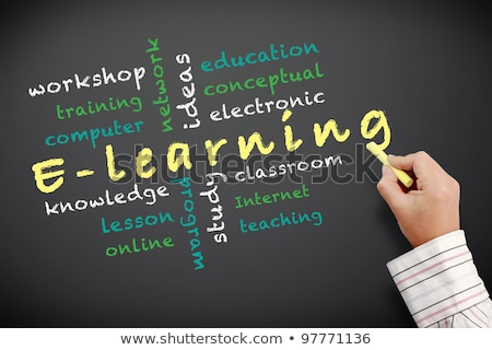 e learning concept with internet related words stock photo © ansonstock
