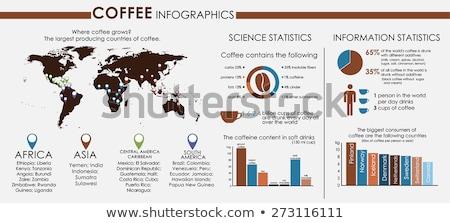 Oude wereldbol koffiebonen focus Stockfoto © stokkete