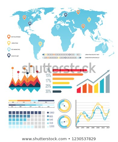 World Map with Location Pointers and Scale Chart Stock photo © robuart